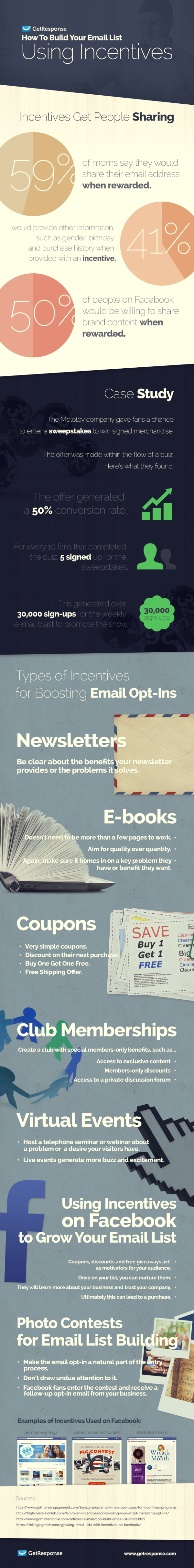 Infographic - How to Build Your Email List Using Incentives