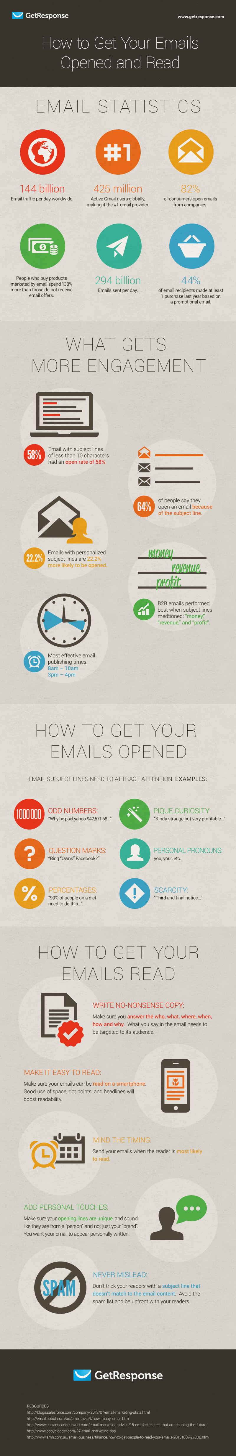 InfoGraphic - How To Get Your Emails Opened And Read