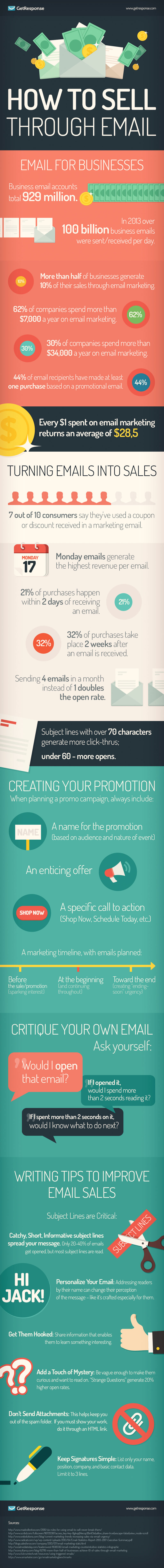 Email chain. - Infographic - How To Sell Through Email