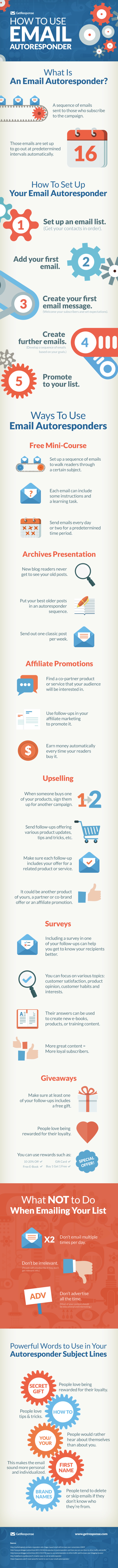 Infographic - How To Use Email Autoresponders