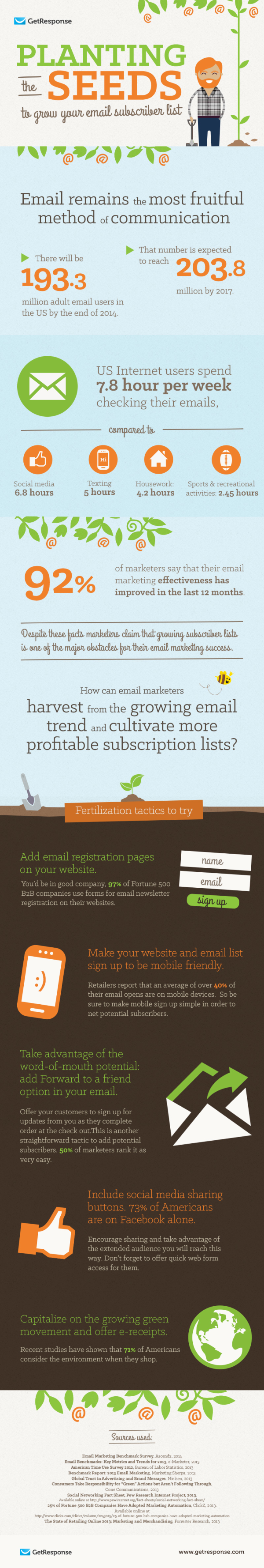 Infographic - Planting The Seeds To Grow Your Email Subscriber List